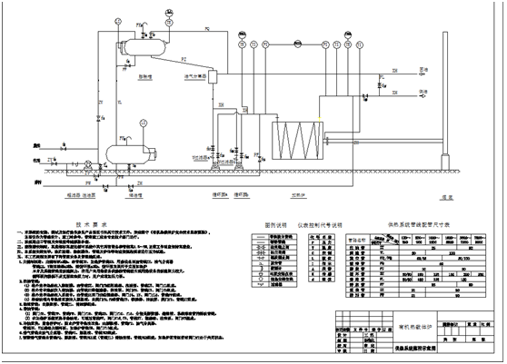 燃气/燃油管道流程图