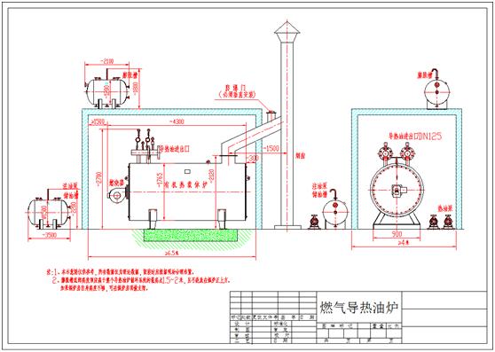 燃气/ 燃油导热油炉系统由燃烧器,锅炉本体,节能器(可配置),控制柜